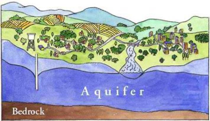 aquifer (1)