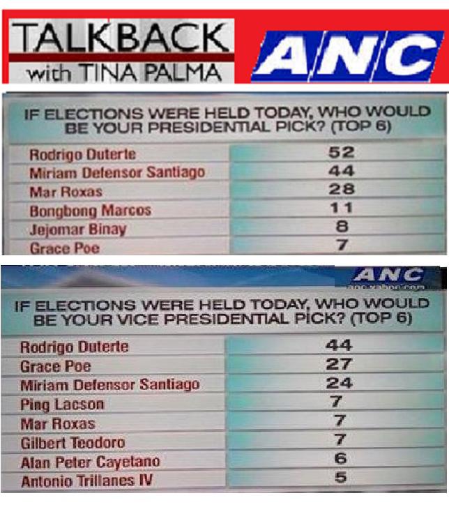ANC 2