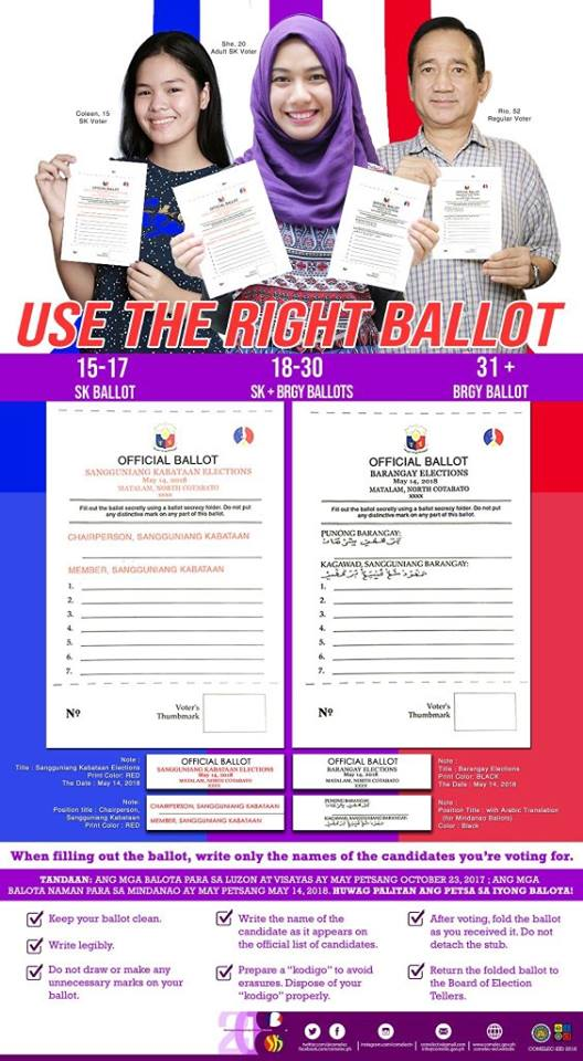 USE RIGHT BALLOT