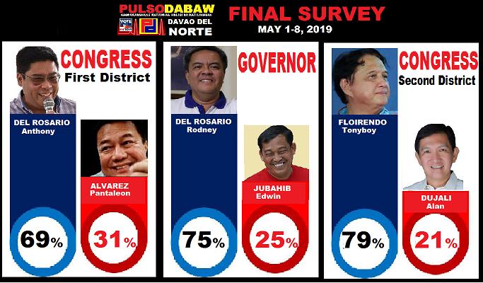 final survey 2